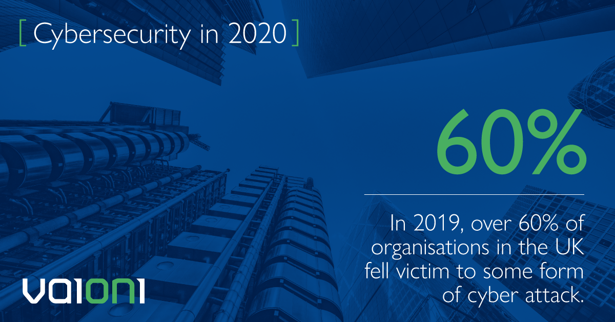 60% of all UK businesses experienced a cyber breach or attack in 2019